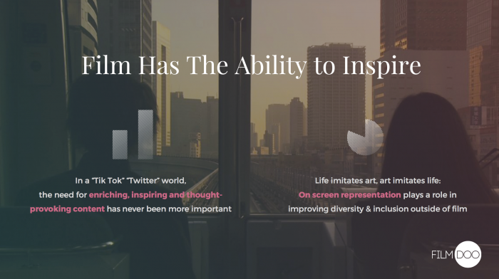 FilmDoo - The Ability to Inspire